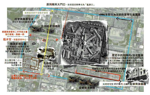 臺北刑務所南北圍牆與相關文資空間位置