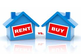 Buying or Renting? Which is better