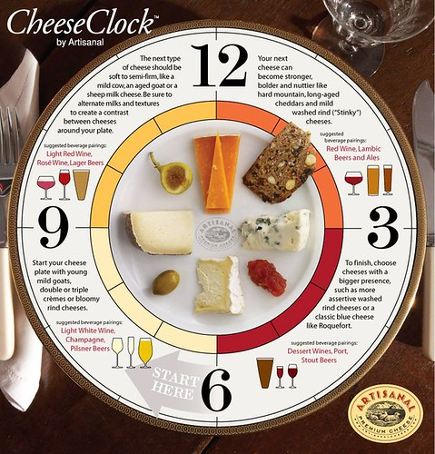 cheese-clock