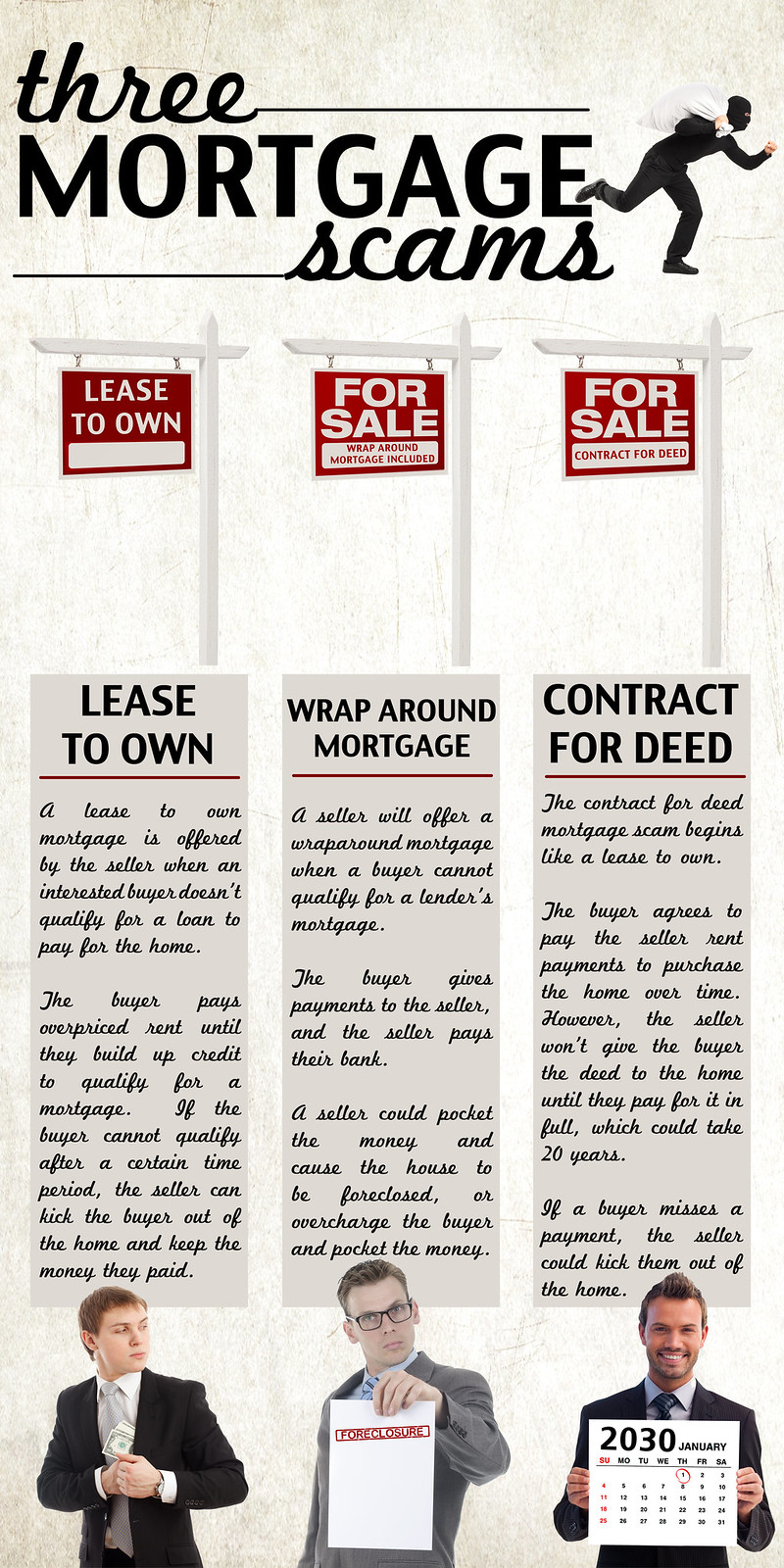 three mortgage scams