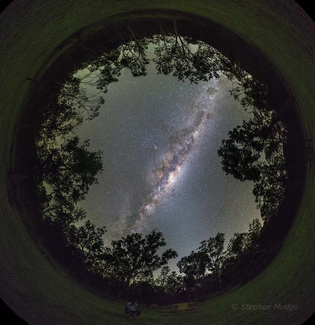 All-sky panorama