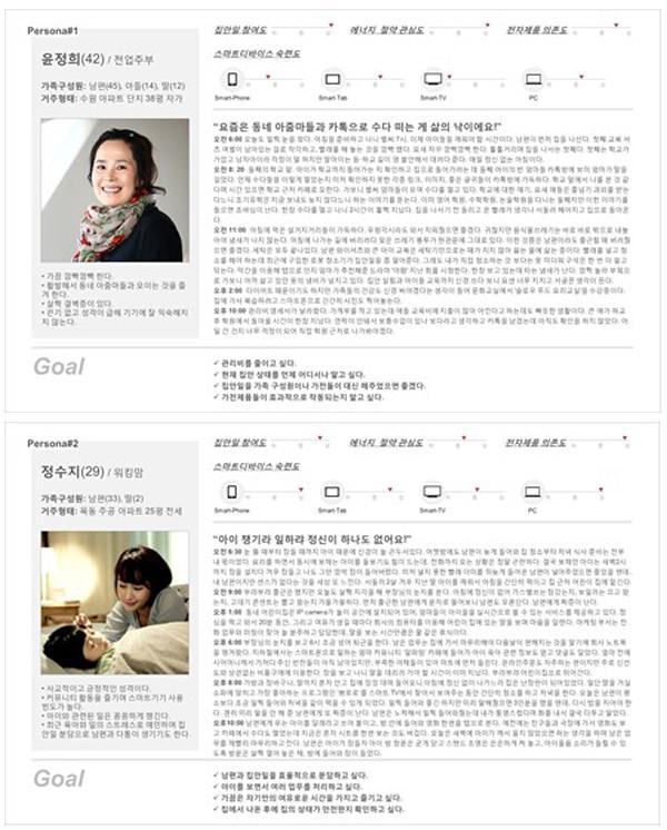 퍼소나(Persona)를 통한 프로젝트 협업 - 'Startup's Story Platform'