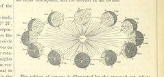 Image taken from page 14 of 'Elements of Physical Geography; together with a treatise on the physical phenomena of the United States. Illustrated, etc'