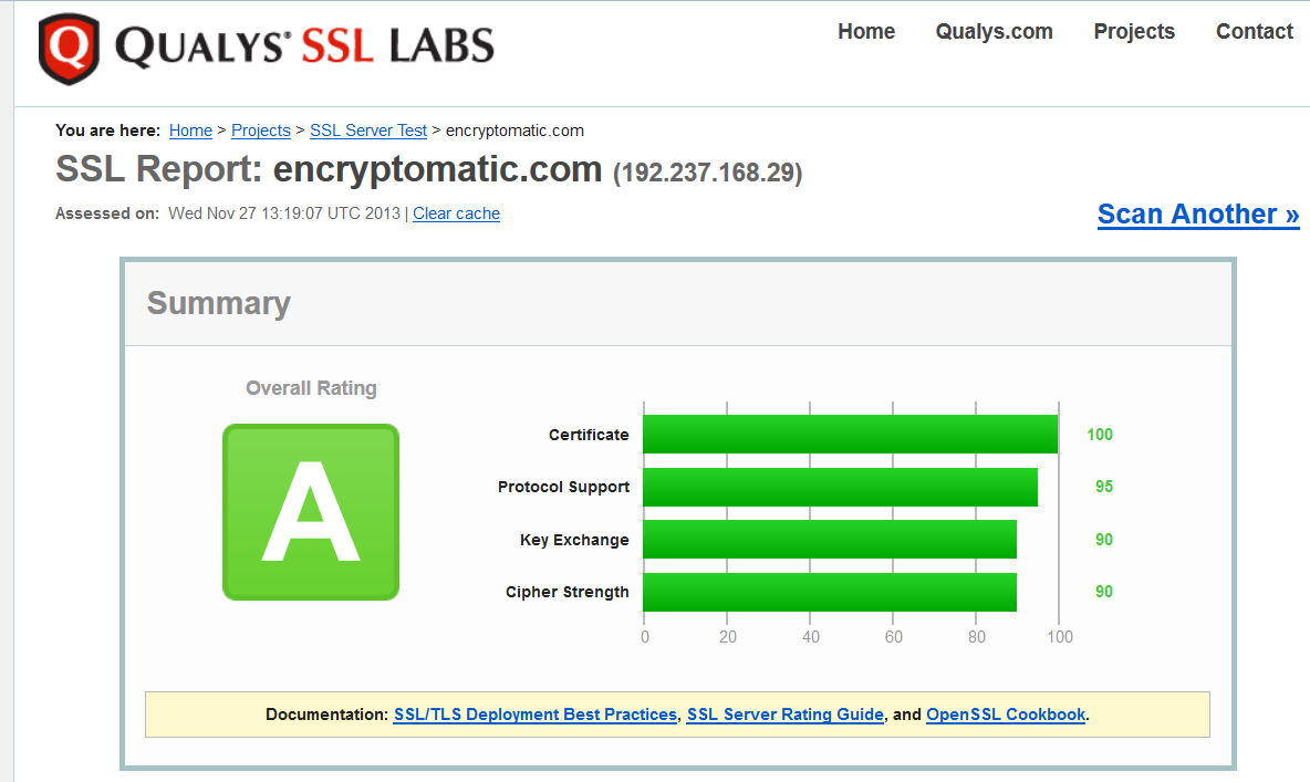 A-rating for strong encryption at SSL Labs.