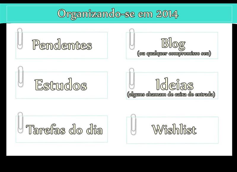 blog metas 2014 como se organizar vida organizada morando sozinha avançar dica projetos sonhos como agir  metas objetivos cópia