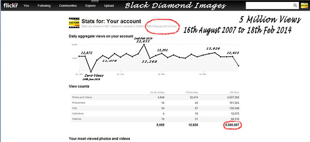 5 million Flickr views from 16th August 2007 to 18th February 2014