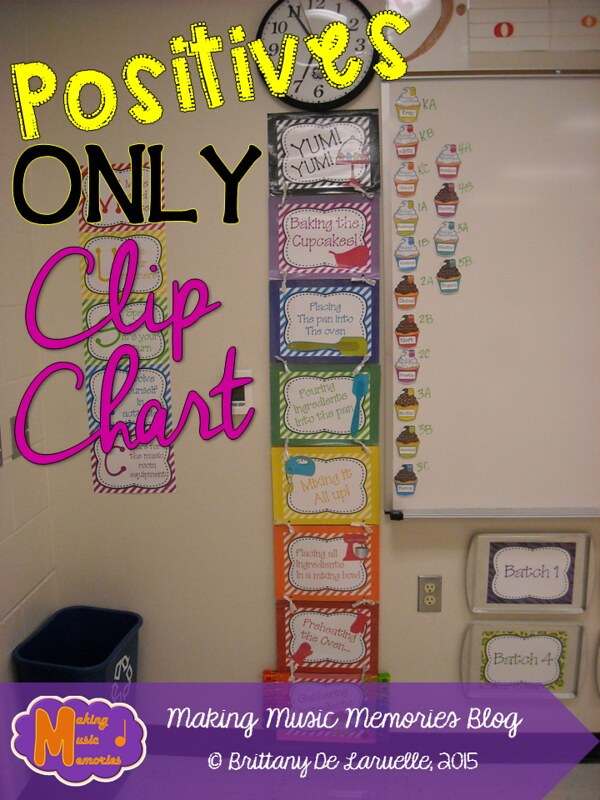 Positives Only Clip Chart - Blog Cover Image