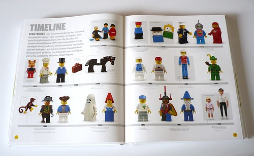 LEGO Minifigure Year by Year A Visual History 06