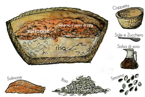 salsal