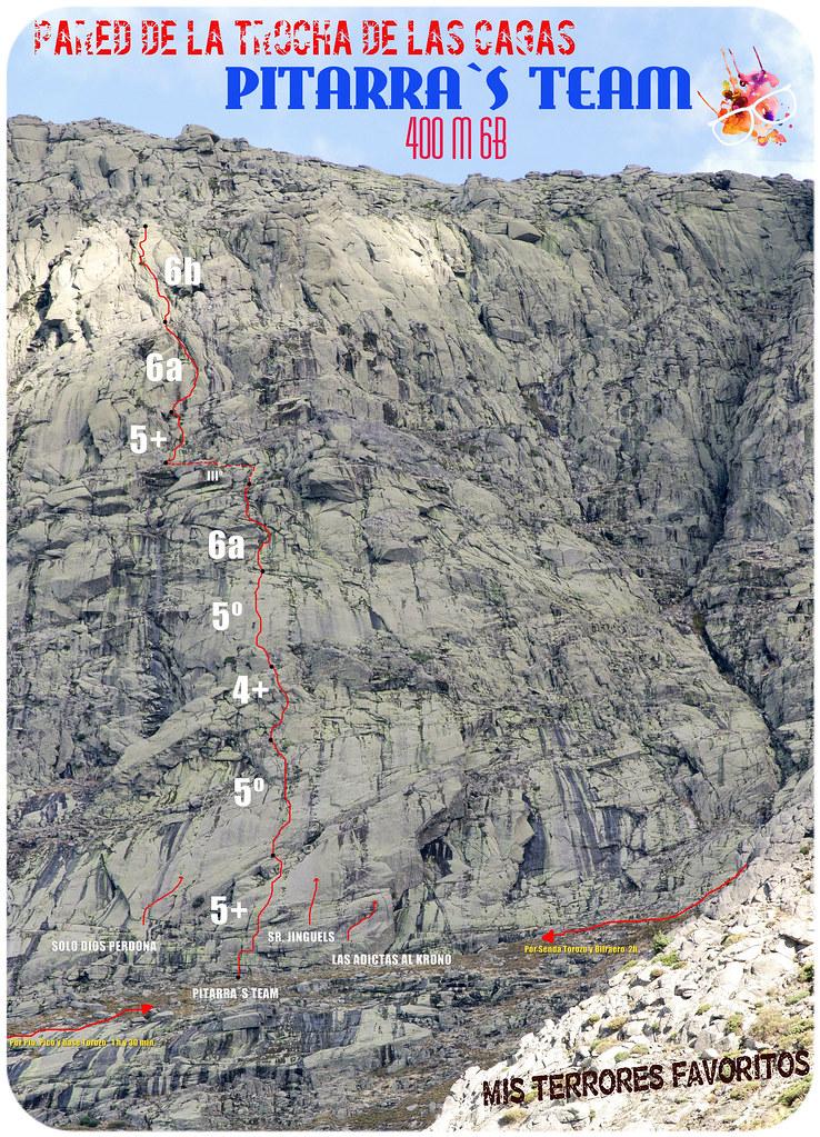 CROQUIS PITARRA`S TEAM 400 m 6b - PAREDE DE LA TROCHA DE LAS CAGÁS- TOROZO