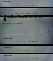 0 + 0 = -1 flickr mathematics: 7+0=6 / 8+0=7 / 9+0=8 / 10+0=9 / 11+0=10 / ... /