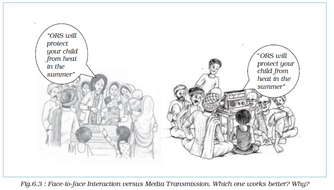 NCERT Class XII Psychology Chapter 6 - Attitude and Social Cognition