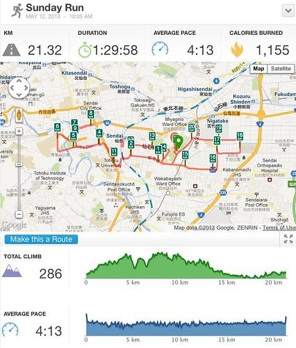 Running Activity 21.32 km | RunKeeper