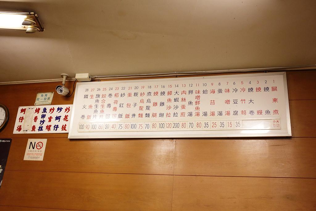 20140111萬華-昆明街無名台式日本料理店 (8)