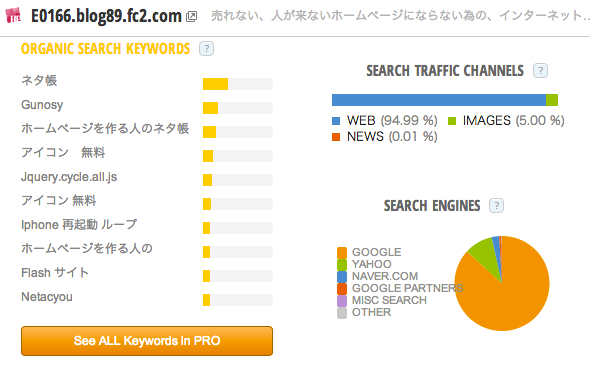 E0166_blog89_fc2_com_Traffic_Statistics_by_SimilarWeb.png