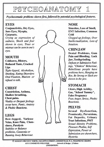 Psychoanatomy chart 1