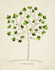 Family tree with names art cream brown present day green leaves roots pets dates