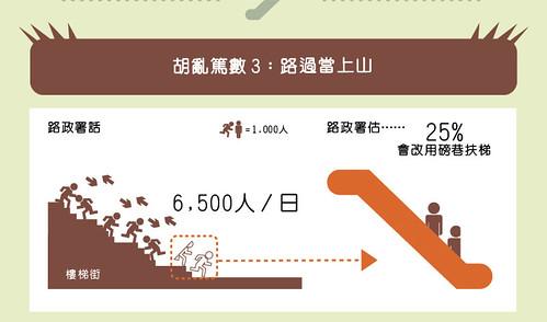 PoundLane-infograph-08-Q3a
