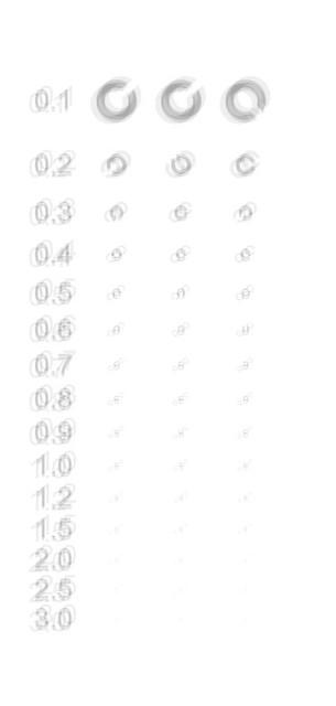 やすみん001流(仮)新・視力回復法トレーニングでの視力表の見え方の変化例05_軽く調整