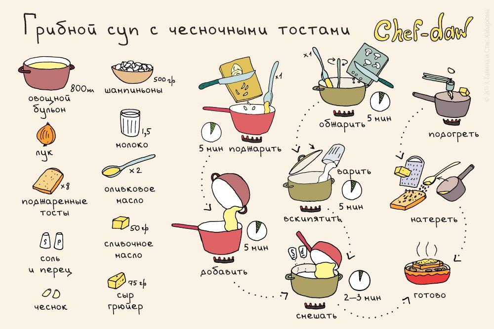 chef_daw_gribnoi_sup_s_chesnochnimi_tostamy