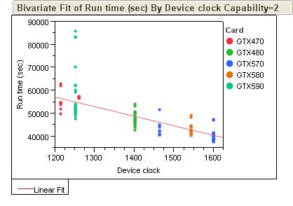 NVidia GPU Card comparisons in GFLOPS peak