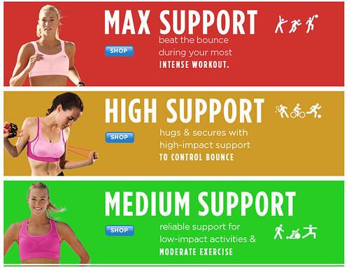 sports bra rating