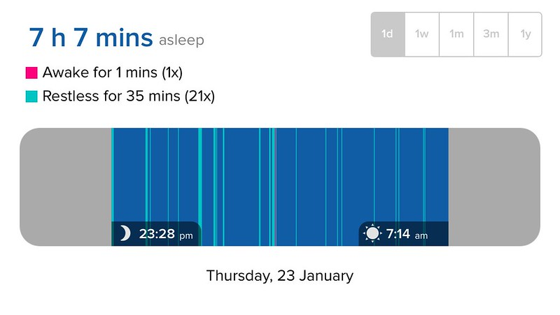 Fitbit iOS App - Sleep