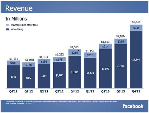 FB Q4 earnings