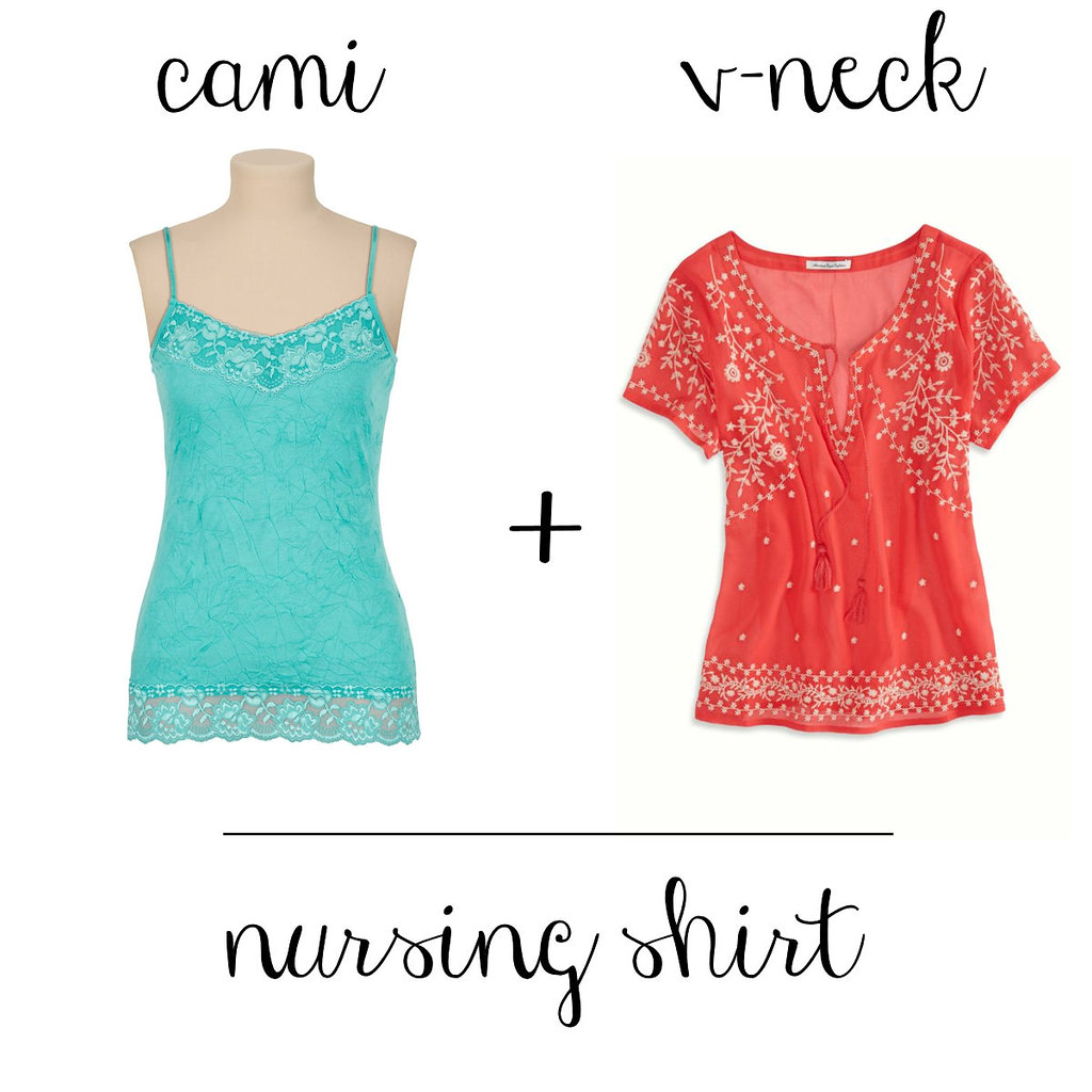 Nursing Essentials | Simple Days