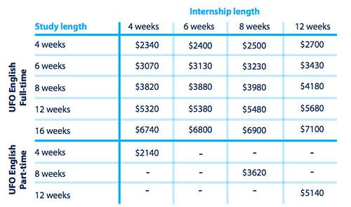 langports internship2