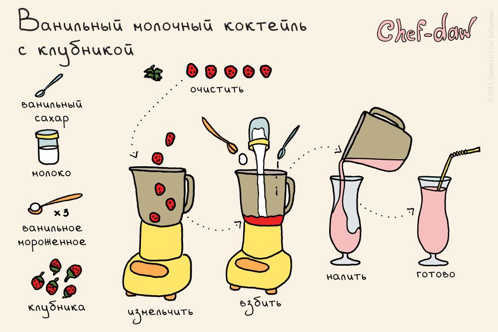 chef_daw_vanilni_molochni_cocktail_s_klubnikoi