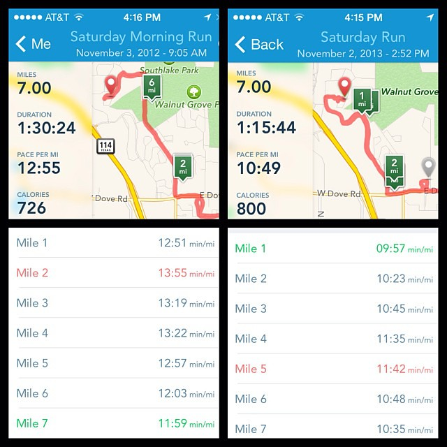So I'm not a fast runner. But. . .  I'm improving. The left is my 7 mile run a year ago. And the right is my 7 mile run today. I'm getting better.