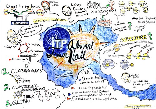 ITP Alumni Town Hall, Part 1