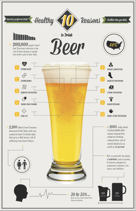 10-healthy-reasons-to-drink-beer