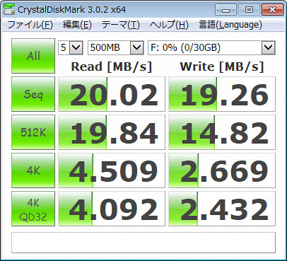 SanDisk32GB
