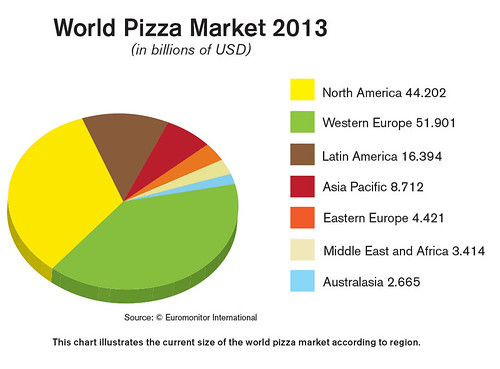 pizzapower-worldmarket