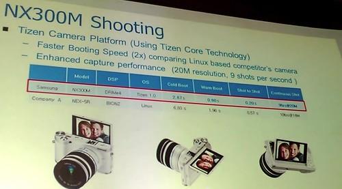 Tizen fut a Samsung NX 300M kamerán