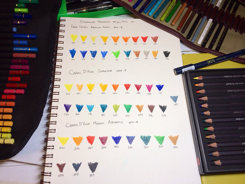 Watercolor pencil reference chart