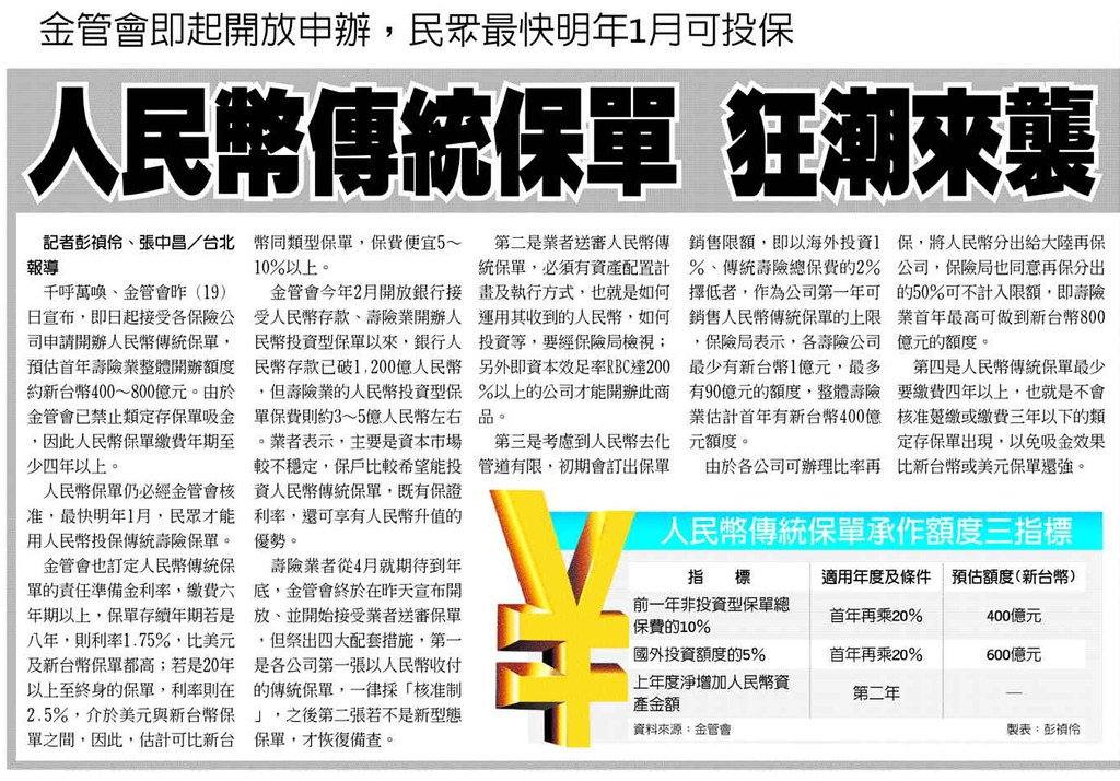 20131220[工商時報]人民幣傳統保單 狂潮來襲--金管會即起開放申辦,民眾最快明年1月可投保