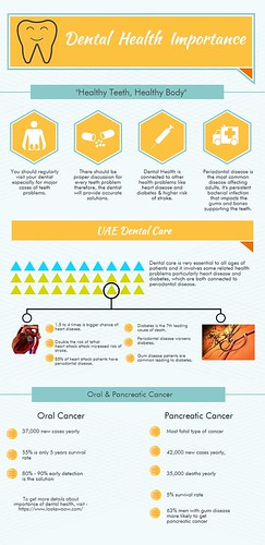 infographics-dental health impt
