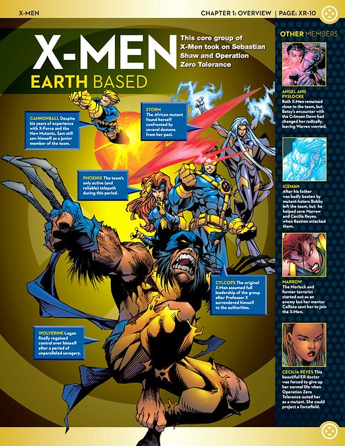 x-men earth based operation zero tolerance
