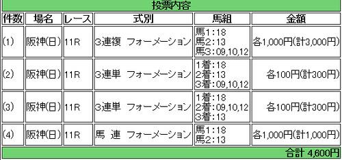 140413_桜花賞馬券