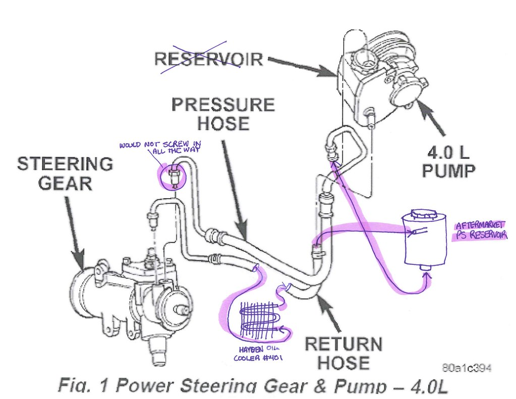 9710497434_4489c1094c_b power steering fluid cooler high idle issue help! power steering line diagram at soozxer.org