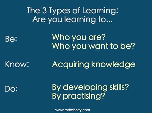 3typesoflearning