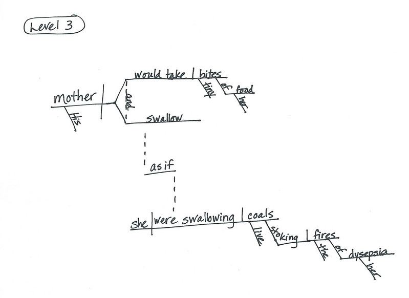 Kellie-sentence diagram pg 3 (2)