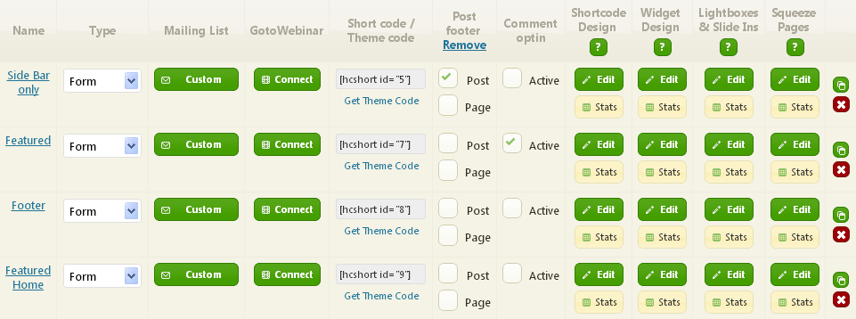 Hybrid Connect is an advance email mailing list plugin for WordPress
