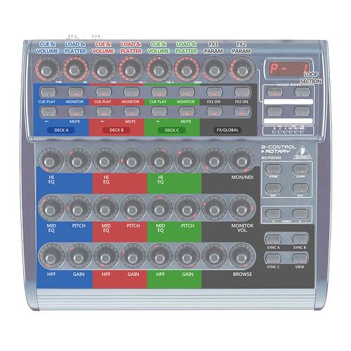 BCR2000 MIDI mappings on Traktor PRO 2