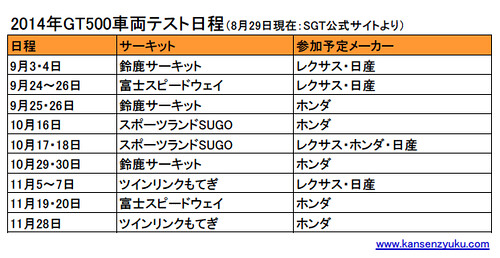 2014年型GT500車両テスト日程