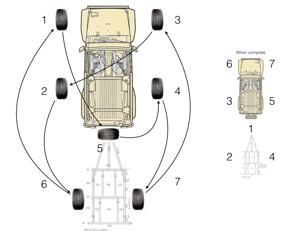 Pattern for six tire rotation - Jeep Wrangler Forum on