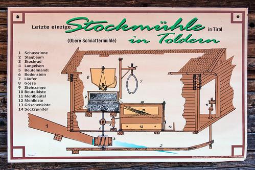 Stockmühle in Toldern
